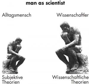 subjektivertheoretiker-300x284